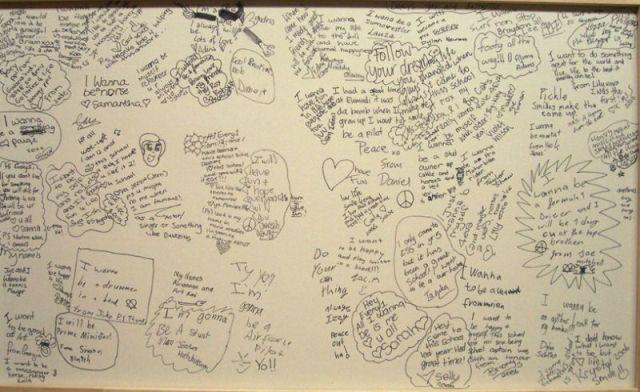 signatures year 7